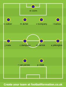Premier League Team of the Season